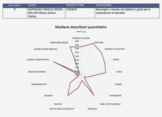 malawi_mzuzu_diagram